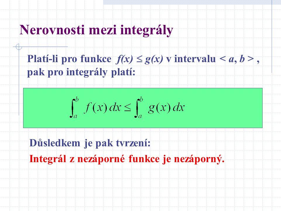 Nerovnosti mezi integrály