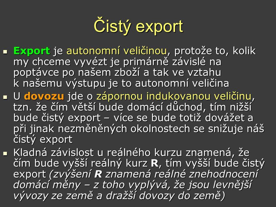 Čistý export