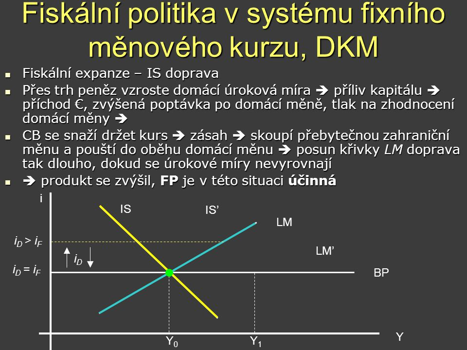 Fiskální politika v systému fixního měnového kurzu, DKM