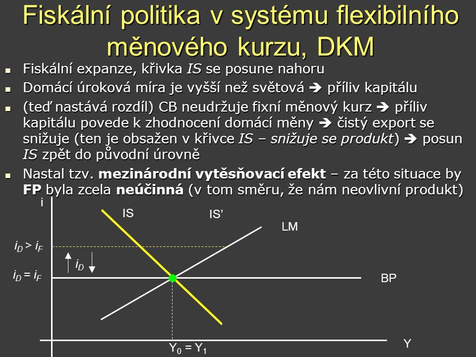 Fiskální politika v systému flexibilního měnového kurzu, DKM
