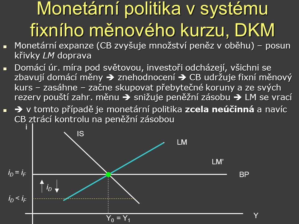 Monetární politika v systému fixního měnového kurzu, DKM