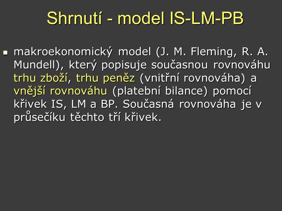 Shrnutí - model IS-LM-PB