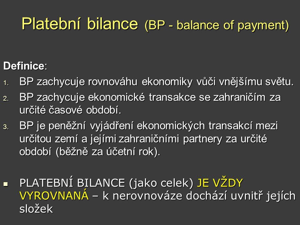 Platební bilance (BP - balance of payment)