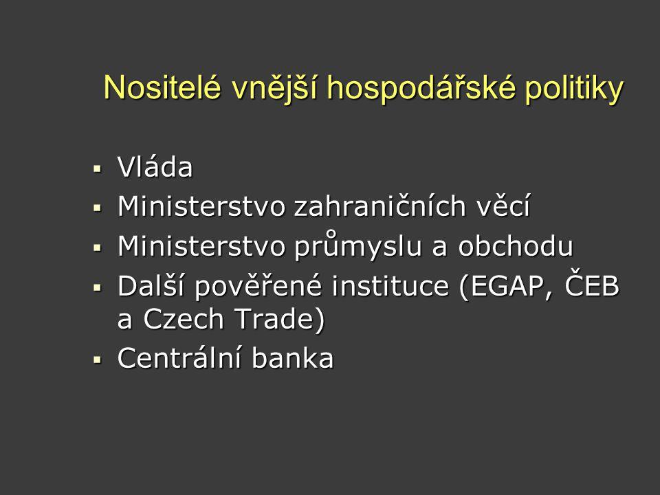 Nositelé vnější hospodářské politiky