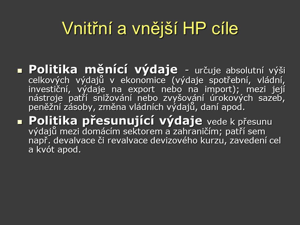 Vnitřní a vnější HP cíle