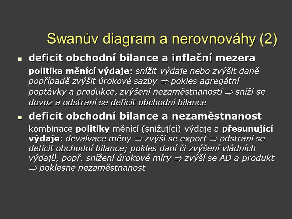 Swanův diagram a nerovnováhy (2)