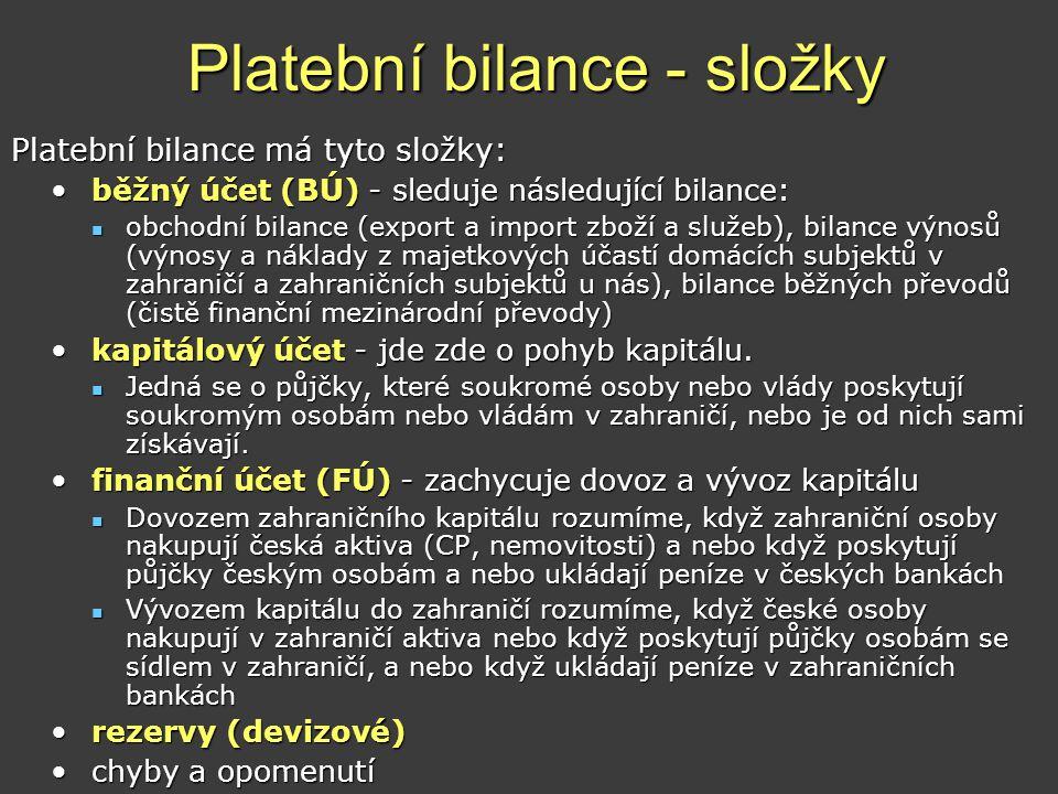 Platební bilance - složky