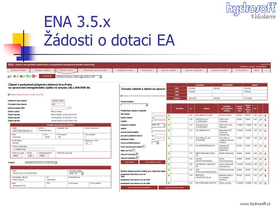 ENA 3.5.x Žádosti o dotaci EA