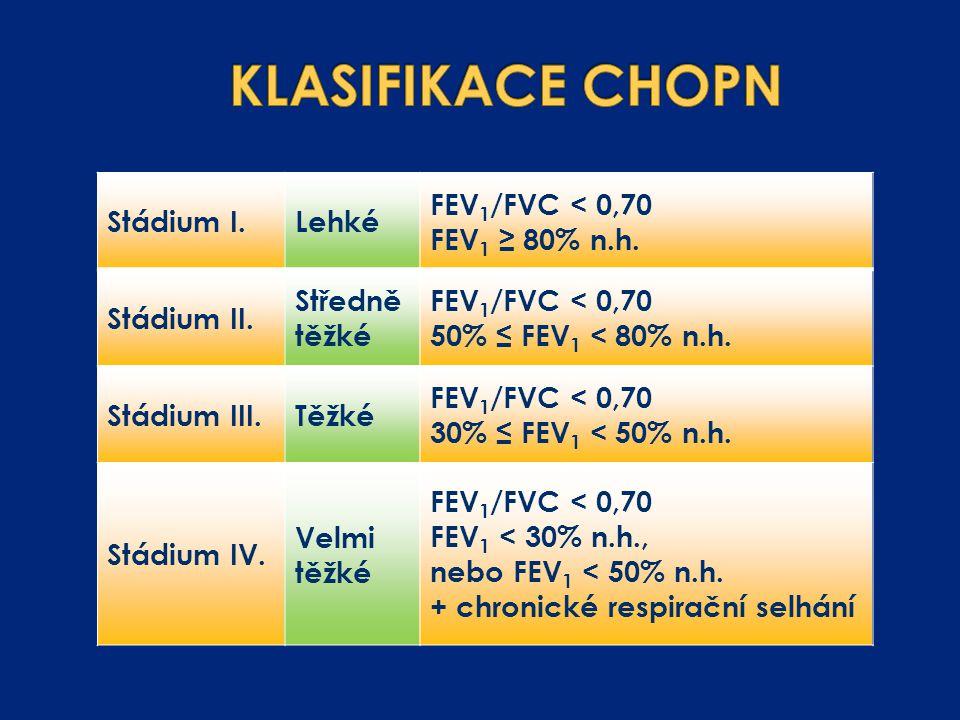 KLASIFIKACE CHOPN Stádium I. Lehké FEV1/FVC < 0,70 FEV1 ≥ 80% n.h.