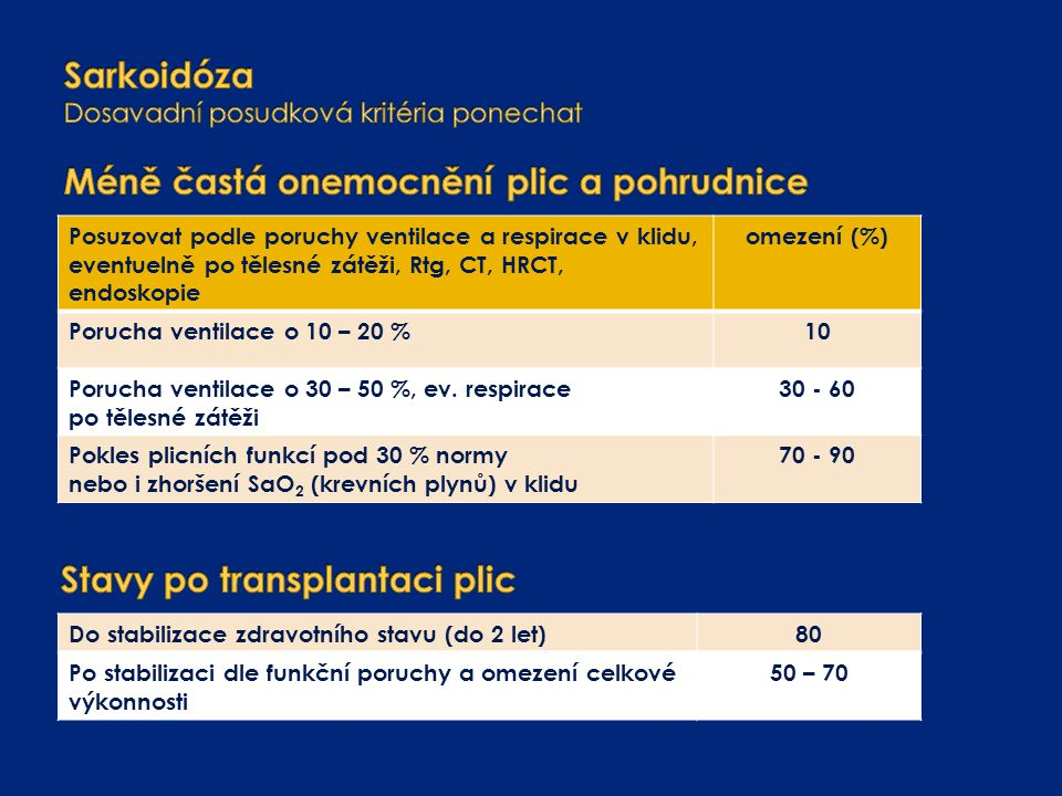 Stavy po transplantaci plic