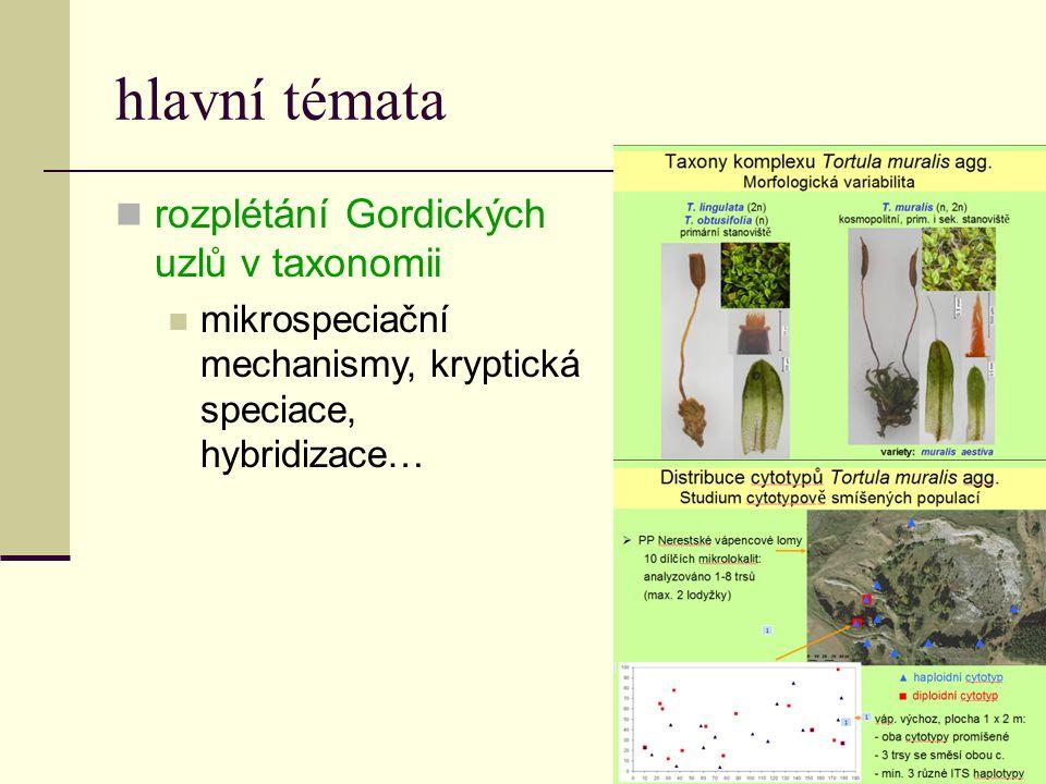 hlavní témata rozplétání Gordických uzlů v taxonomii