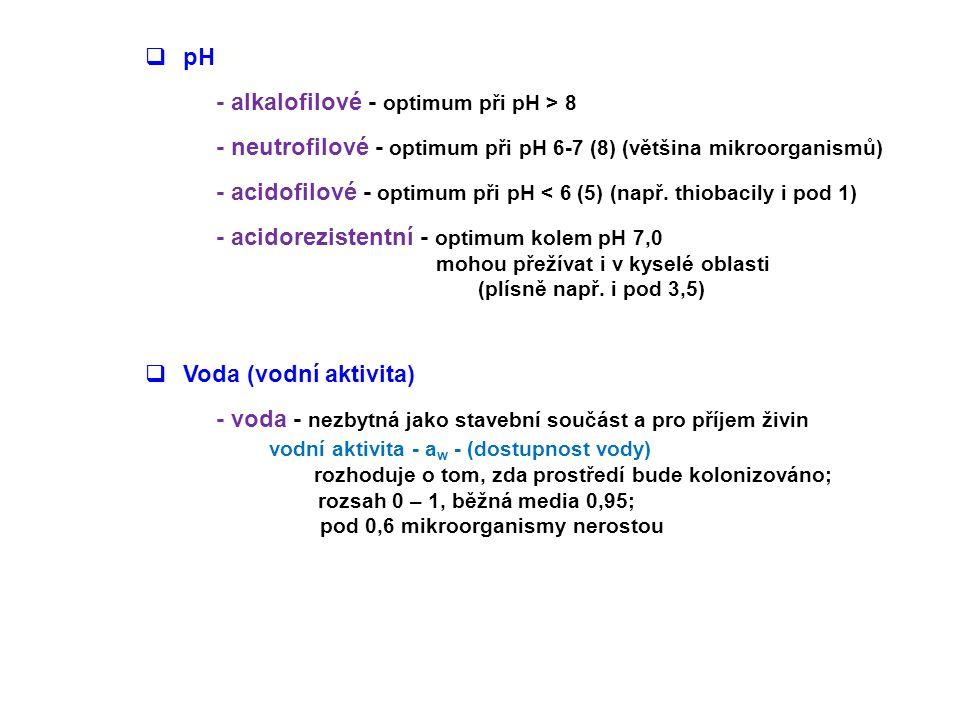 - alkalofilové - optimum při pH > 8