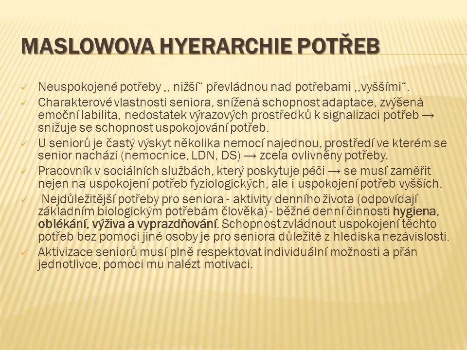 MASLOWOVA HYERARCHIE POTŘEB