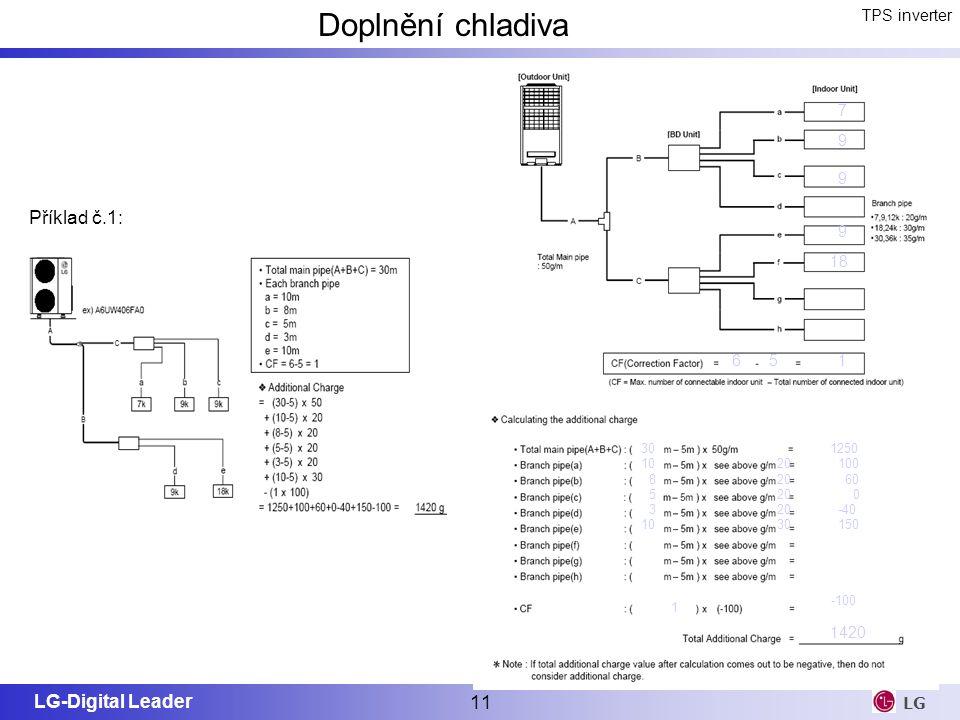 Doplnění chladiva Příklad č.1: TPS inverter 7 9 9 9 18 6 5 1 1420 30