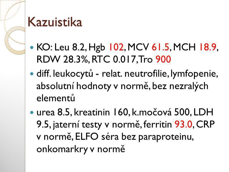 Kazuistika KO: Leu 8.2, Hgb 102, MCV 61.5, MCH 18.9, RDW 28.3%, RTC 0.017, Tro 900.