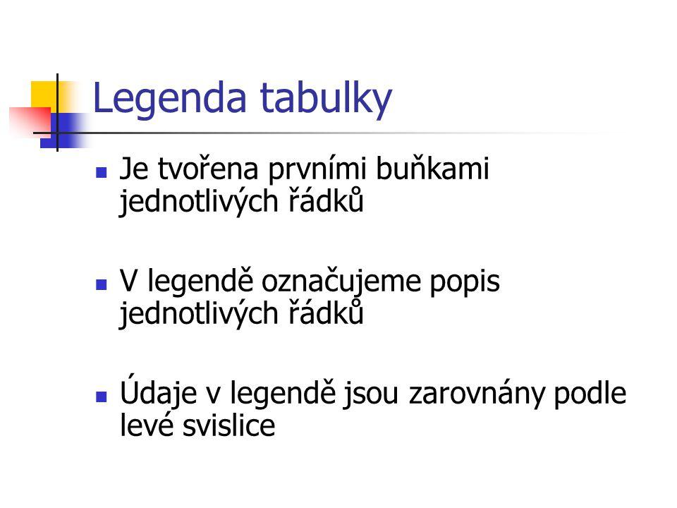 Legenda tabulky Je tvořena prvními buňkami jednotlivých řádků