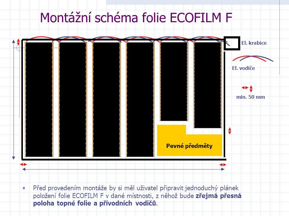 Montážní schéma folie ECOFILM F