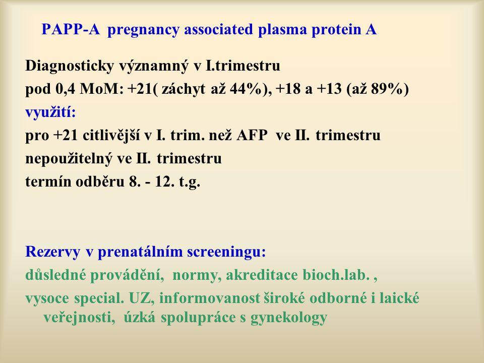 PAPP-A pregnancy associated plasma protein A