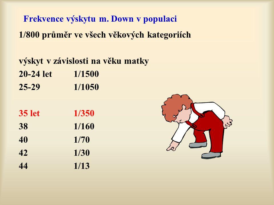 Frekvence výskytu m. Down v populaci