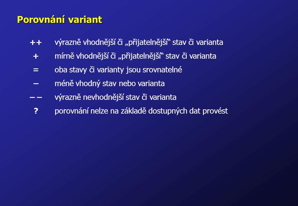 """Porovnání variant ++ výrazně vhodnější či """"přijatelnější stav či varianta. + mírně vhodnější či """"přijatelnější stav či varianta."""