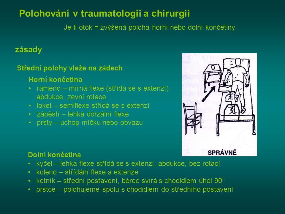 Polohování v traumatologii a chirurgii