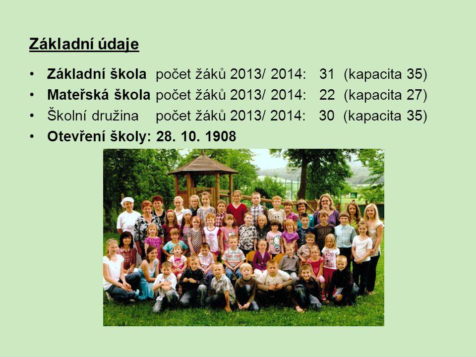 Základní údaje Základní škola počet žáků 2013/ 2014: 31 (kapacita 35)