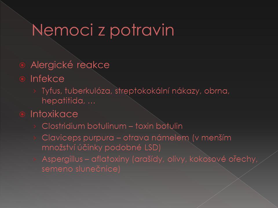 Nemoci z potravin Alergické reakce Infekce Intoxikace