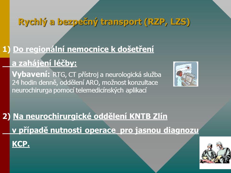 Rychlý a bezpečný transport (RZP, LZS)
