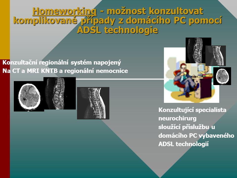 Homeworking - možnost konzultovat komplikované případy z domácího PC pomocí ADSL technologie