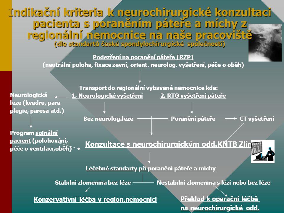 Indikační kriteria k neurochirurgické konzultaci pacienta s poraněním páteře a míchy z regionální nemocnice na naše pracoviště (dle standartů české spondylochirurgické společnosti)
