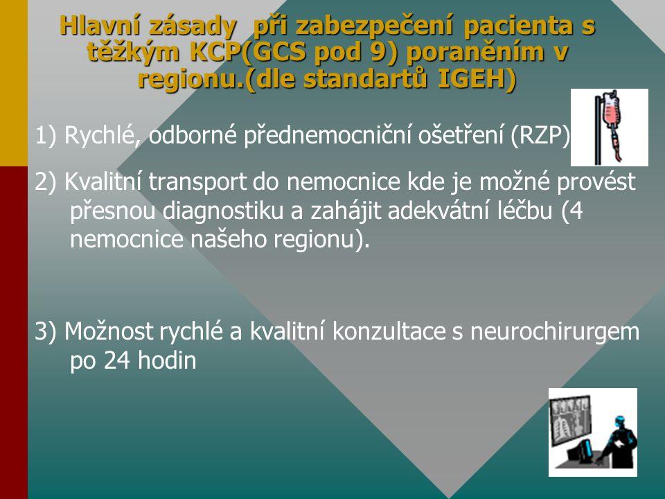 Hlavní zásady při zabezpečení pacienta s těžkým KCP(GCS pod 9) poraněním v regionu.(dle standartů IGEH)