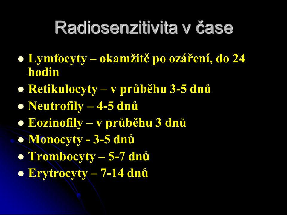 Radiosenzitivita v čase