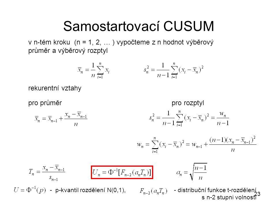 Samostartovací CUSUM v n-tém kroku (n = 1, 2, … ) vypočteme z n hodnot výběrový průměr a výběrový rozptyl.