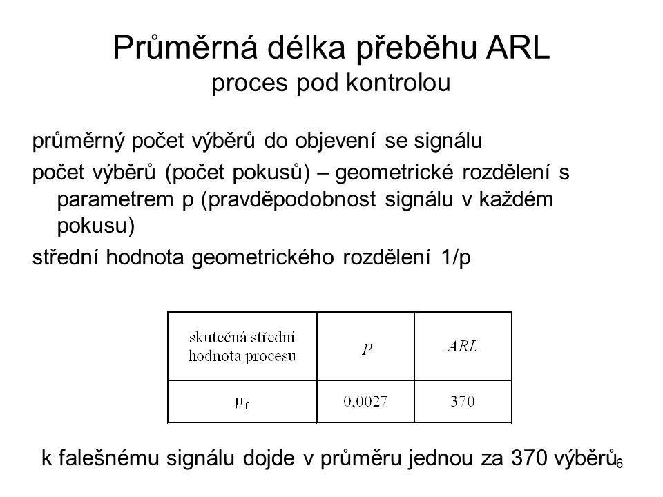 Průměrná délka přeběhu ARL proces pod kontrolou