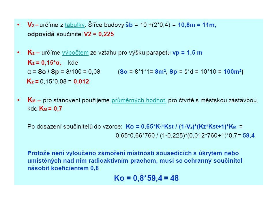 V2 – určíme z tabulky. Šířce budovy šb = 10 +(2*0,4) = 10,8m = 11m,