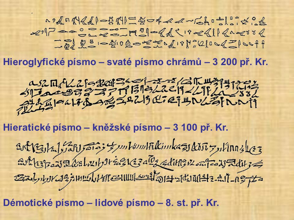 Hieroglyfické písmo – svaté písmo chrámů – 3 200 př. Kr.