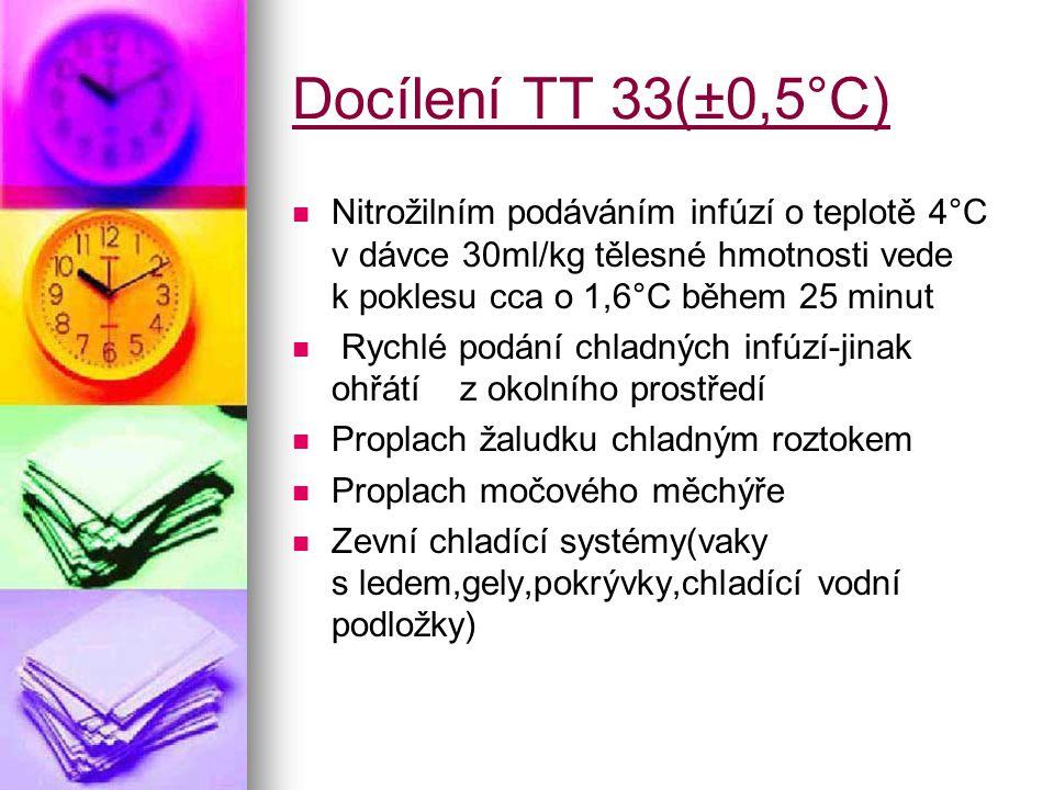 Docílení TT 33(±0,5°C)