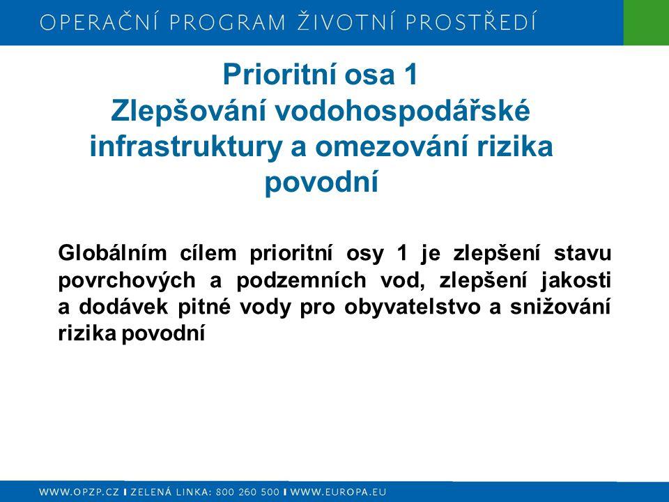 Prioritní osa 1 Zlepšování vodohospodářské infrastruktury a omezování rizika povodní