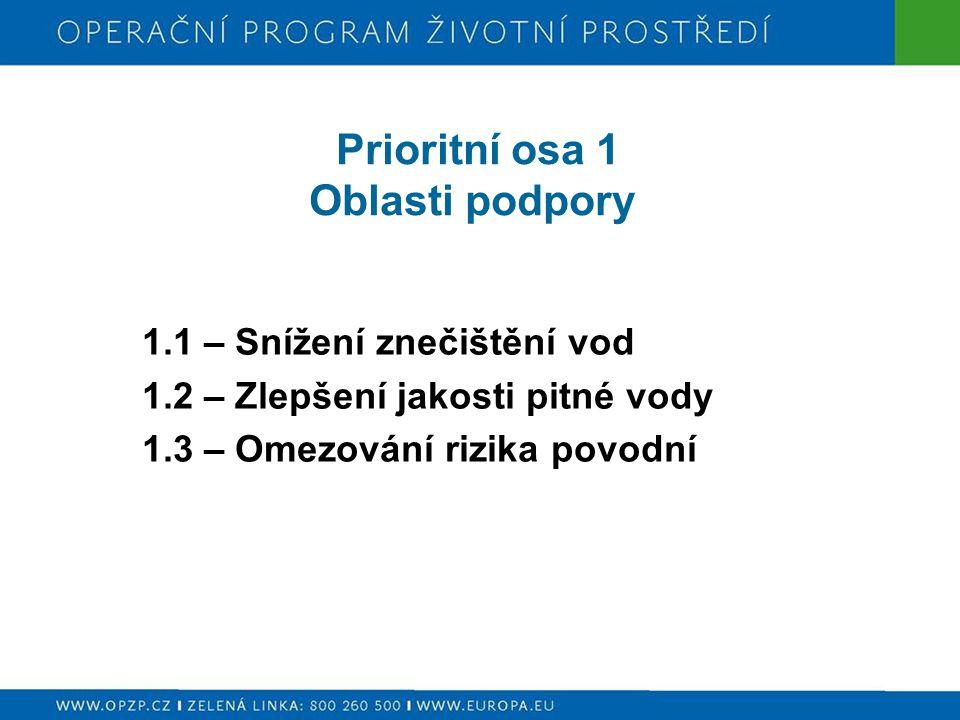 Prioritní osa 1 Oblasti podpory