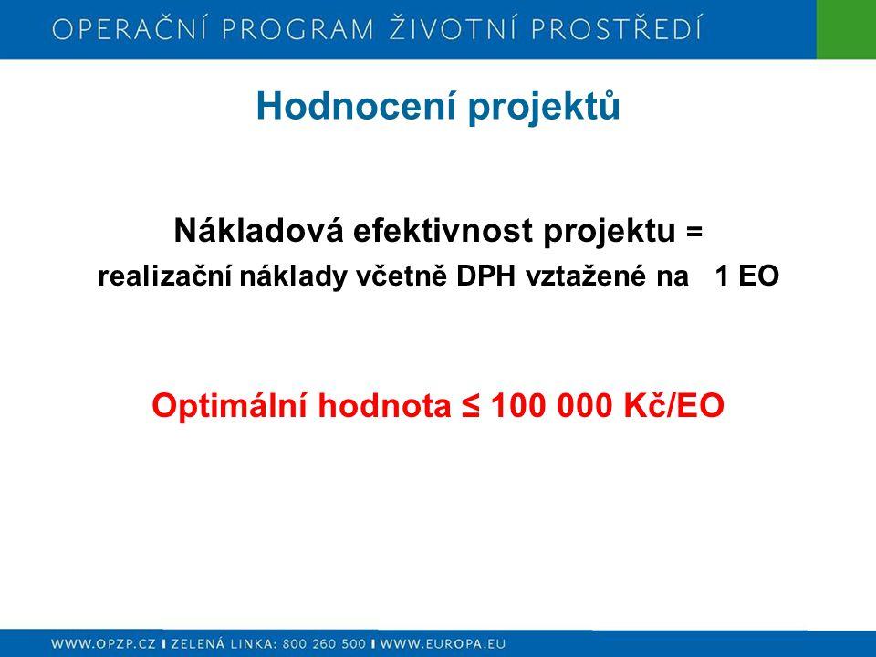 Hodnocení projektů Nákladová efektivnost projektu =