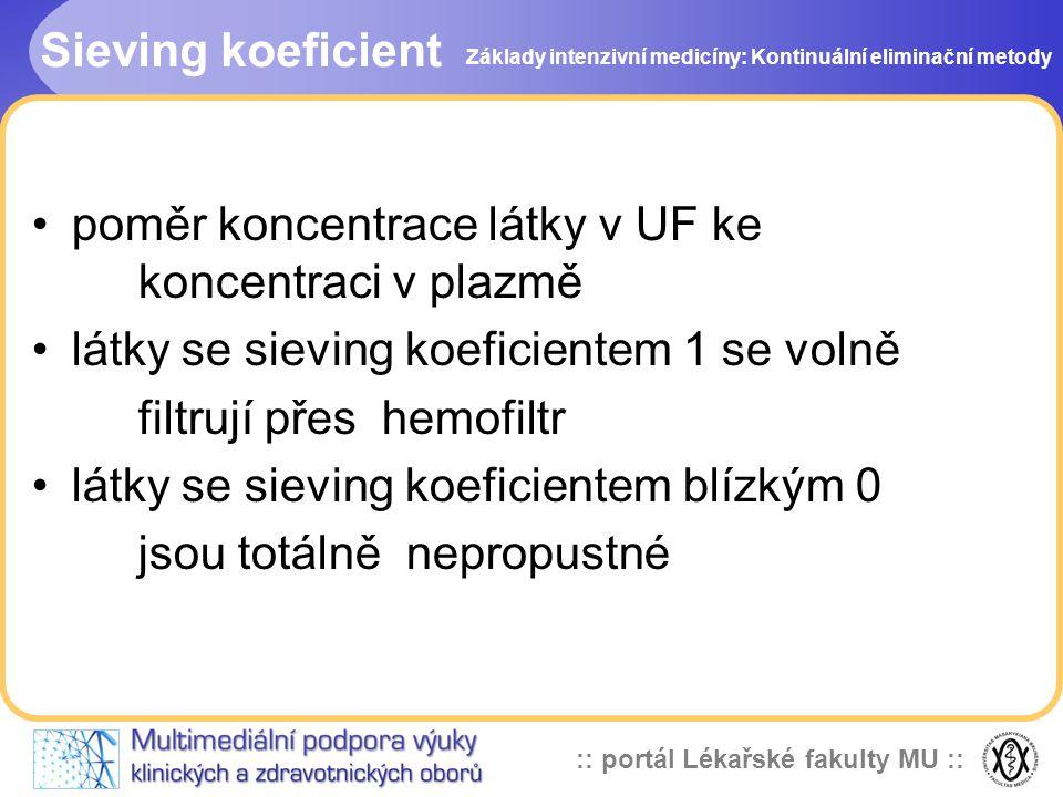 poměr koncentrace látky v UF ke koncentraci v plazmě