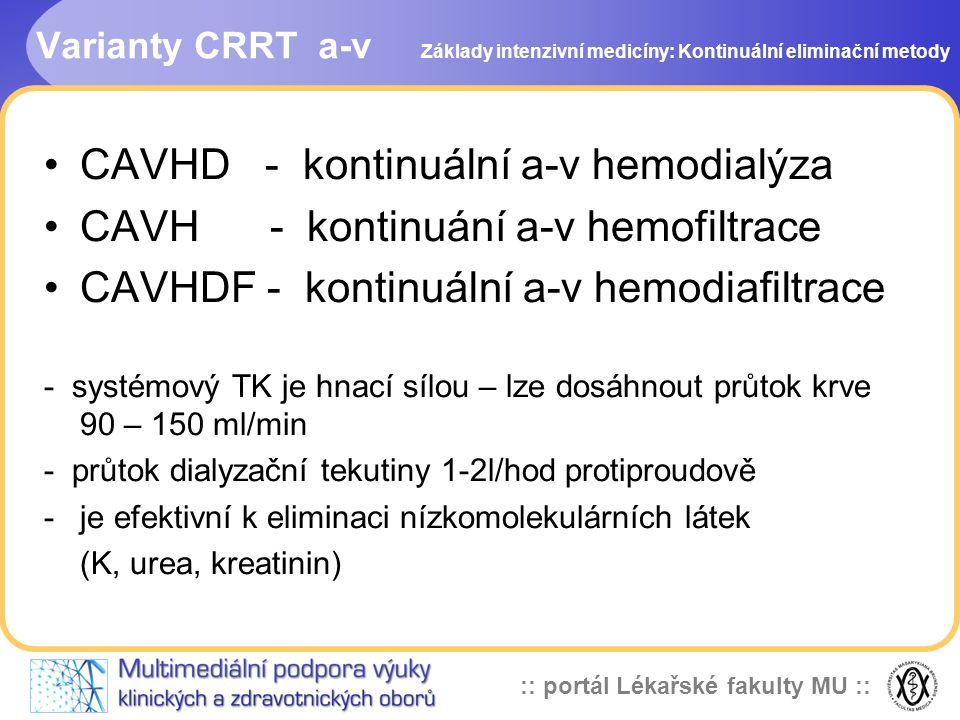 CAVHD - kontinuální a-v hemodialýza CAVH - kontinuání a-v hemofiltrace