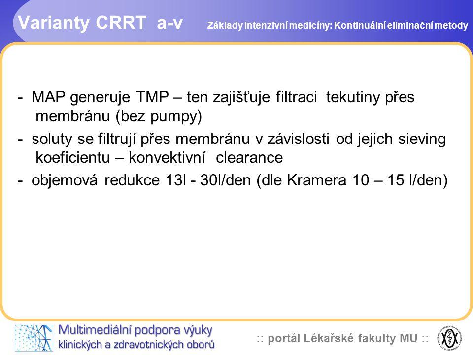 Varianty CRRT a-v Základy intenzivní medicíny: Kontinuální eliminační metody.