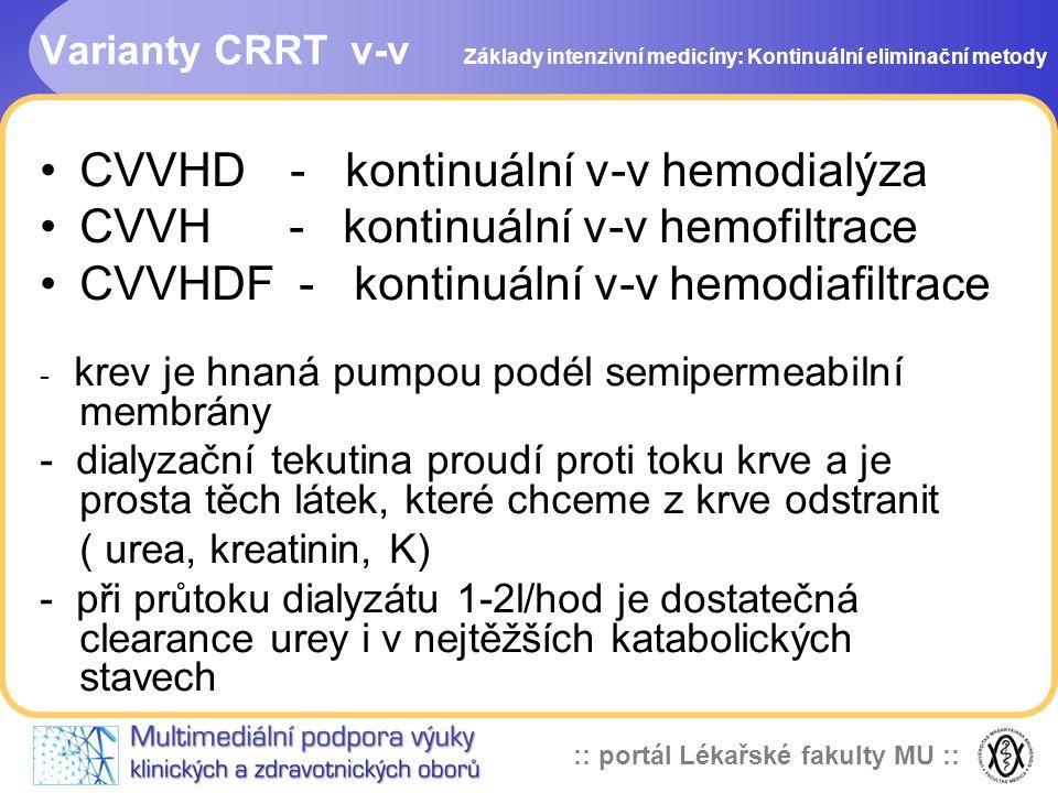 CVVHD - kontinuální v-v hemodialýza