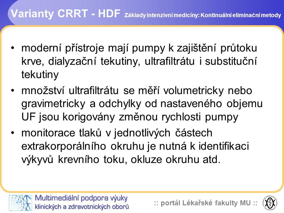Varianty CRRT - HDF Základy intenzivní medicíny: Kontinuální eliminační metody.