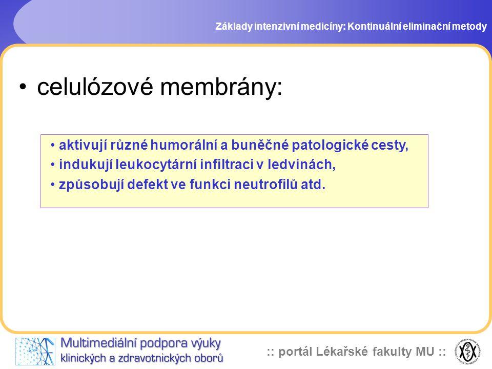 Základy intenzivní medicíny: Kontinuální eliminační metody