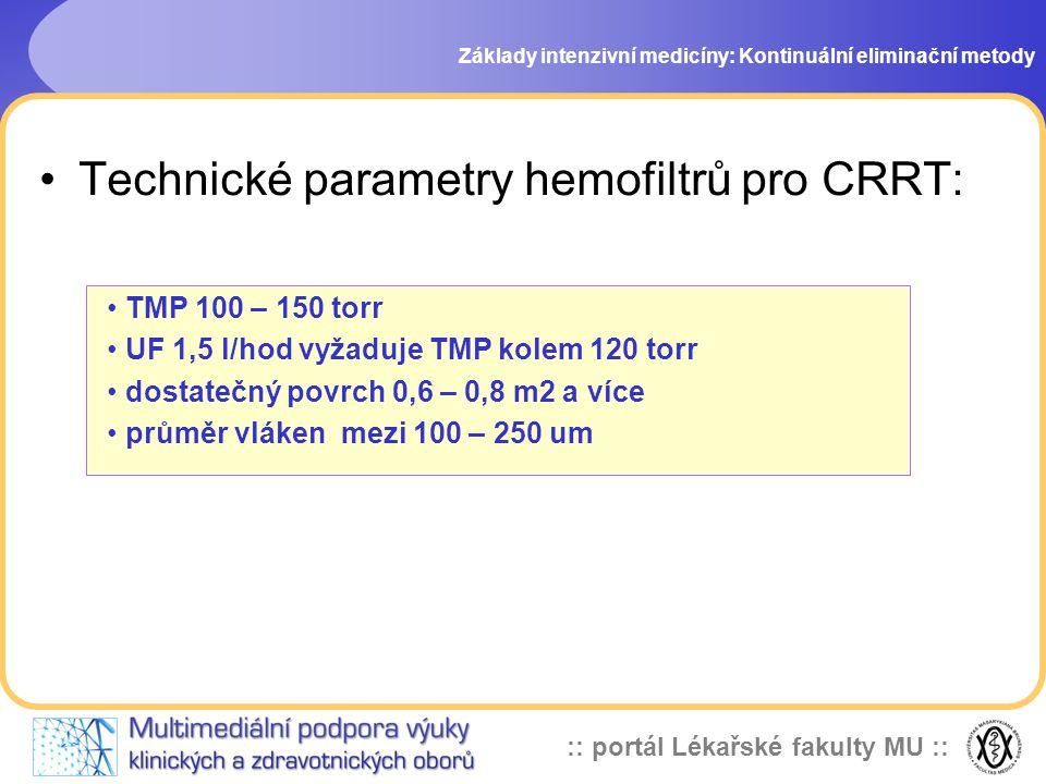 Technické parametry hemofiltrů pro CRRT: