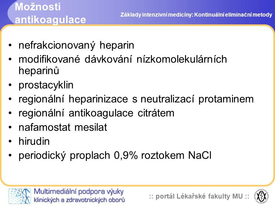 Možnosti antikoagulace