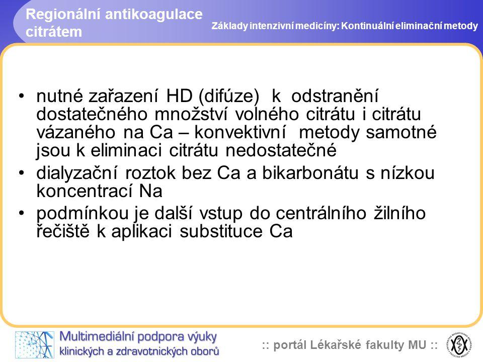 Regionální antikoagulace citrátem