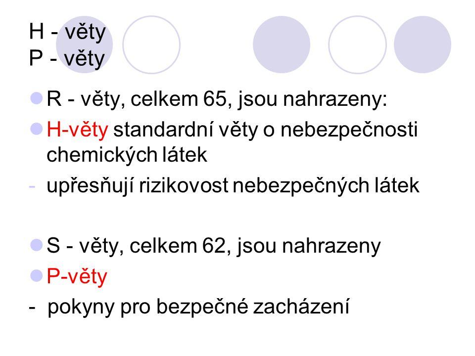 H - věty P - věty R - věty, celkem 65, jsou nahrazeny: